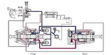 formation transmission circuit fermés